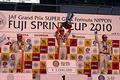 gt_jaf_r2_500_podium